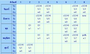ตารางสอน krootewan 2556-2